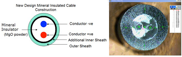 Figure 2 - New construction design for Mineral Insulated Cable.png
